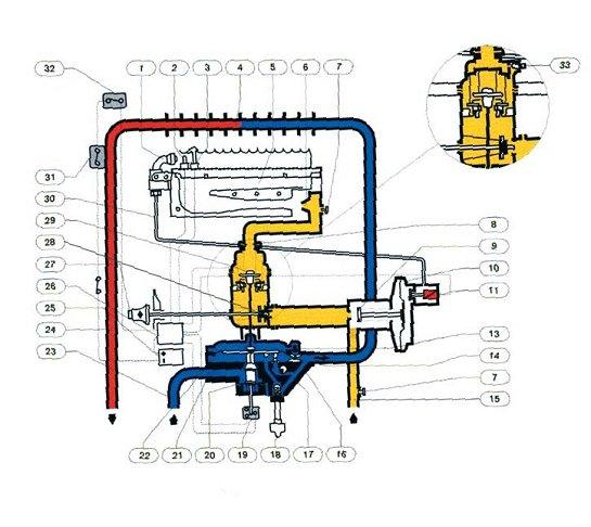 Mobili da italia qualit calentadores de agua a gas - Generador electrico a gas butano ...